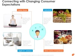 National Sales Conference Connecting With Changing Consumer Expectations Graphics PDF