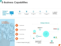 National Sales Conference E Business Capabilities Ppt PowerPoint Presentation Model Example Introduction PDF