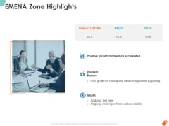 National Sales Conference Emena Zone Highlights Ppt PowerPoint Presentation Inspiration Smartart PDF