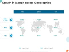 National Sales Conference Growth In Margin Across Geographies Ppt PowerPoint Presentation Outline Slides PDF