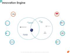 National Sales Conference Innovation Engine Ppt PowerPoint Presentation Show Master Slide PDF