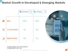 National Sales Conference Market Growth In Developed And Emerging Markets Ideas PDF
