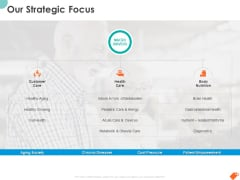 National Sales Conference Our Strategic Focus Ppt PowerPoint Presentation Ideas Structure PDF