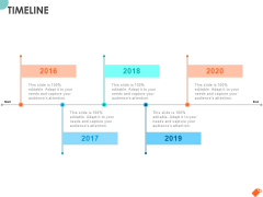 National Sales Conference TIMELINE Ppt PowerPoint Presentation Pictures Slide Download PDF