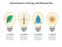 Natural Sources Of Energy With Wind And Sun Ppt PowerPoint Presentation Gallery Infographic Template PDF