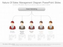 Nature Of Sales Management Diagram Powerpoint Slides