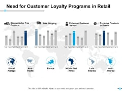 Need For Customer Loyalty Programs In Retail Enhanced Customer Service Ppt PowerPoint Presentation Outline Graphics Pictures