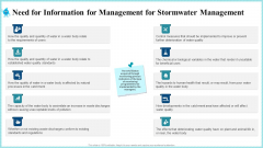 Need For Information For Management For Stormwater Management Summary PDF