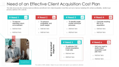 Need Of An Effective Client Acquisition Cost Plan Mockup PDF