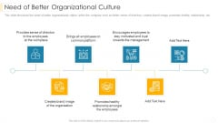 Need Of Better Organizational Culture Structure PDF