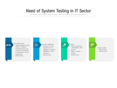 Need Of System Testing In IT Sector Ppt PowerPoint Presentation Picture PDF