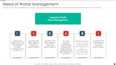 Need Of Waste Management Resources Recycling And Waste Management Sample PDF
