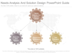Needs Analysis And Solution Design Powerpoint Guide