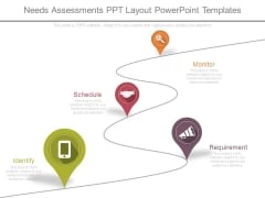 Needs Assessments Ppt Layout Powerpoint Templates