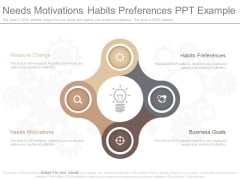Needs Motivations Habits Preferences Ppt Example