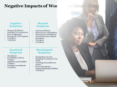 Negative Impacts Of Workplace Stress Cognitive Symptoms Ppt PowerPoint Presentation Summary Inspiration