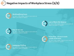 Negative Impacts Of Workplace Stress Finance Ppt PowerPoint Presentation Icon Inspiration