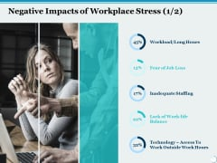 Negative Impacts Of Workplace Stress Ppt PowerPoint Presentation Outline Slide Download
