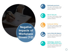 Negative Impacts Of Workplace Stress Strategy Ppt PowerPoint Presentation Icon Demonstration
