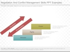 Negotiation And Conflict Management Skills Ppt Examples