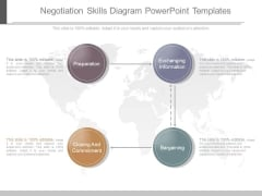 Negotiation Skills Diagram Powerpoint Templates