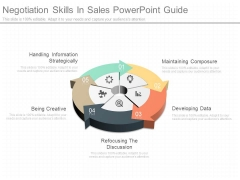 Negotiation Skills In Sales Powerpoint Guide