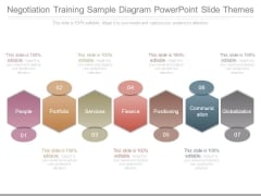 Negotiation Training Sample Diagram Powerpoint Slide Themes