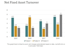 Net Fixed Asset Turnover Ppt PowerPoint Presentation Ideas Grid