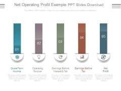 Net Operating Profit Example Ppt Slides Download