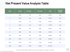 Net Present Value Analysis Table Ppt PowerPoint Presentation Icon Infographic Template