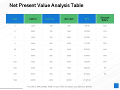 Net Present Value Analysis Table Ppt PowerPoint Presentation Outline Clipart