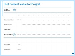 Net Present Value For Project Ppt PowerPoint Presentation Graphics