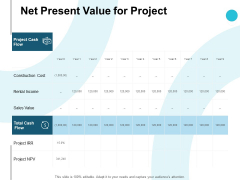 Net Present Value For Project Ppt PowerPoint Presentation Infographic Template Outfit