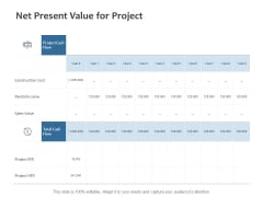 Net Present Value For Project Ppt PowerPoint Presentation Layouts Template