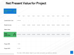 Net Present Value For Project Ppt PowerPoint Presentation Outline Clipart Images