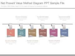 Net Present Value Method Diagram Ppt Sample File