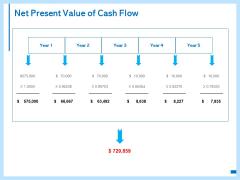 Net Present Value Of Cash Flow Ppt PowerPoint Presentation Templates