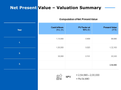 net present value valuation summary ppt powerpoint presentation ideas professional