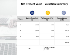Net Present Value Valuation Summary Ppt PowerPoint Presentation Infographics Deck