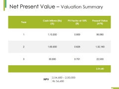 Net Present Value Valuation Summary Ppt PowerPoint Presentation Summary Outline