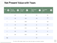 Net Present Value With Years Ppt PowerPoint Presentation Icon Design Ideas