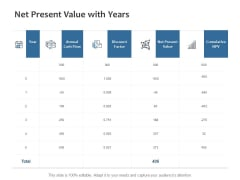 Net Present Value With Years Ppt PowerPoint Presentation Show Layout