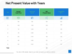 Net Present Value With Years Ppt PowerPoint Presentation Styles Slides