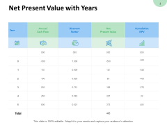 Net Present Value With Years Present Value Ppt PowerPoint Presentation Icon Background