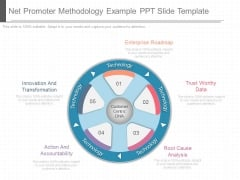 Net Promoter Methodology Example Ppt Slide Template