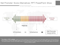 Net Promoter Score Alternatives Ppt Powerpoint Show