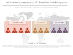 Net Promoter Score Application Ppt Powerpoint Slide Backgrounds