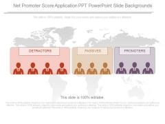 Net Promoter Score Application Ppt Powerpoint Slide Backgrounds