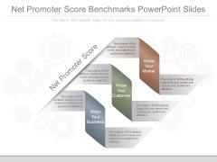 Net Promoter Score Benchmarks Powerpoint Slides