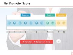 Net Promoter Score Detractors Ppt PowerPoint Presentation Slides Format Ideas